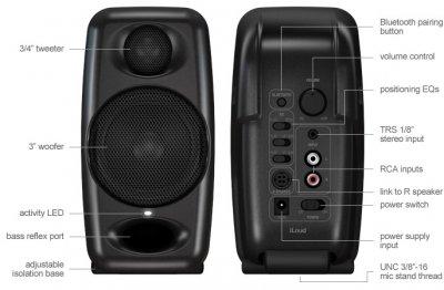 Ik Multimedia Iloud Micro Monitor 50W Black